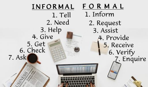 Poslovni engleski – Zvanična i nezvanična forma