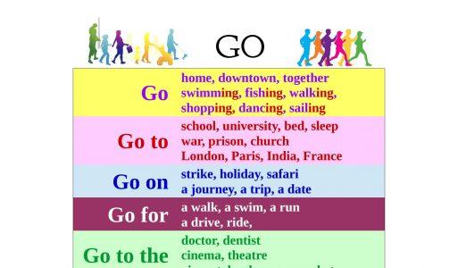 Kako se koristi glagol GO