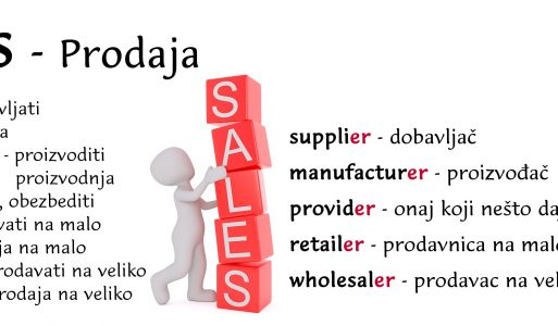 Business English: Sales – prodaja